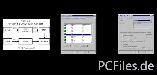 Download und Infos und Anleitung in deutsch zu SMTP-Filter